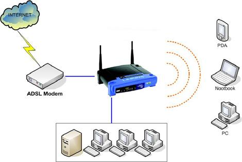 linksys befw11s4 download